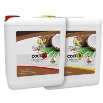 hypro coco